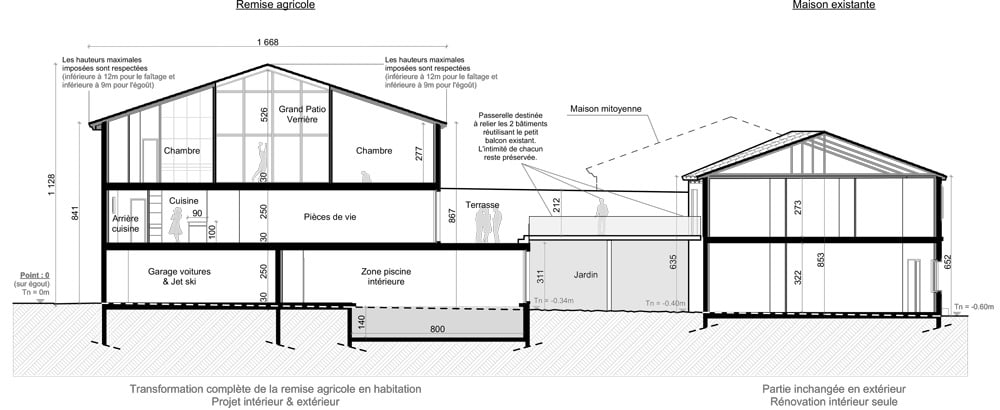 Comment faire un plan de papier EDL dessiner un plan de coupe