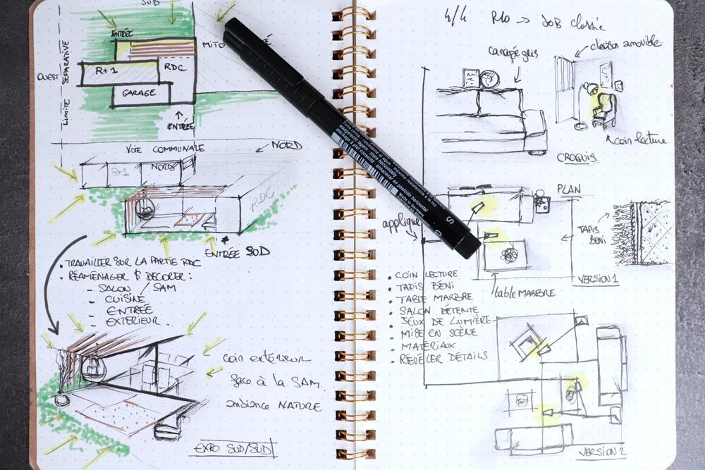 apprendre a dessiner dessin architecture intérieure perspective croquis